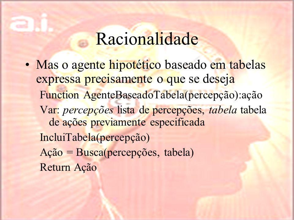 Racionalidade Mas o agente hipotético baseado em tabelas expressa precisamente o que se deseja Function AgenteBaseadoTabela(percepção):ação Var: percepções lista de percepções, tabela tabela de ações previamente especificada IncluiTabela(percepção) Ação = Busca(percepções, tabela) Return Ação