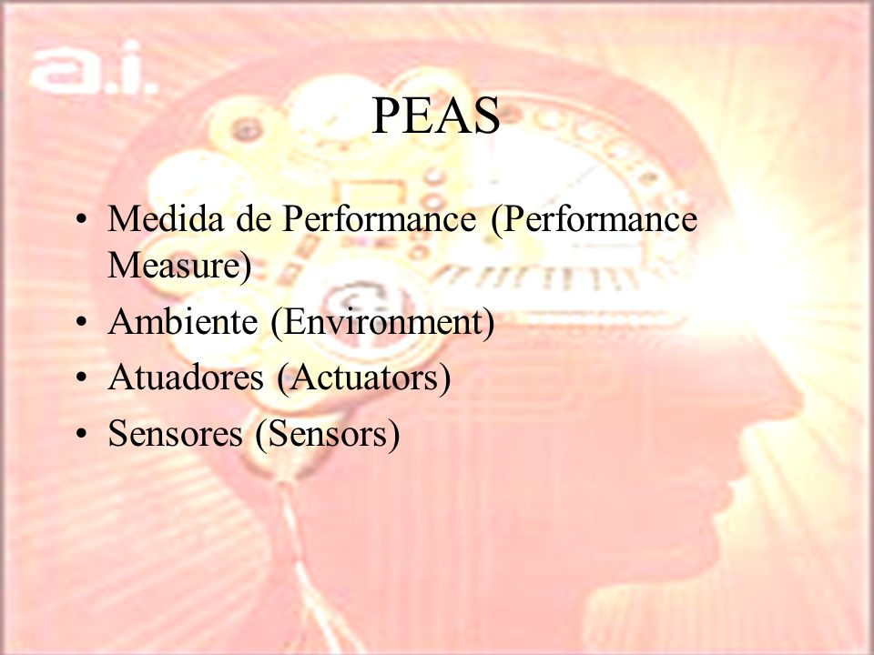 PEAS Medida de Performance (Performance Measure) Ambiente (Environment) Atuadores (Actuators) Sensores (Sensors)