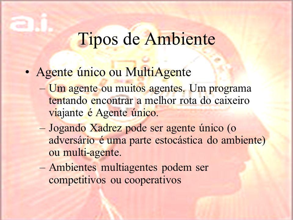 Tipos de Ambiente Agente único ou MultiAgente –Um agente ou muitos agentes.