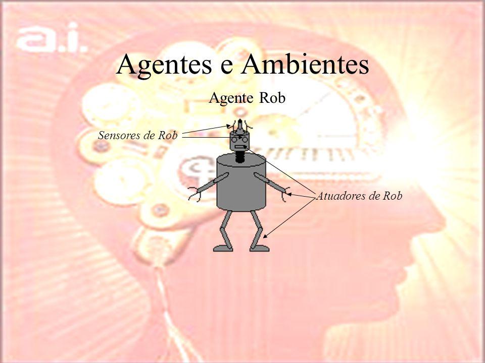 Agentes Reativos Simples Rob com as panelas, usando uma tabela de Percepção-Ação Panela APanela B