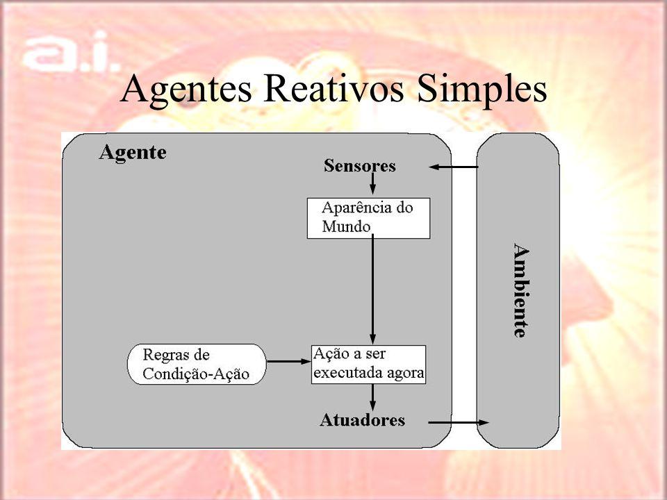 Agentes Reativos Simples