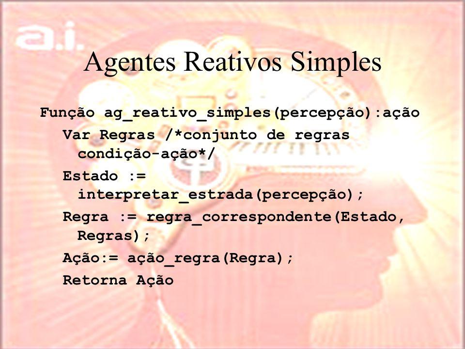 Função ag_reativo_simples(percepção):ação Var Regras /*conjunto de regras condição-ação*/ Estado := interpretar_estrada(percepção); Regra := regra_correspondente(Estado, Regras); Ação:= ação_regra(Regra); Retorna Ação
