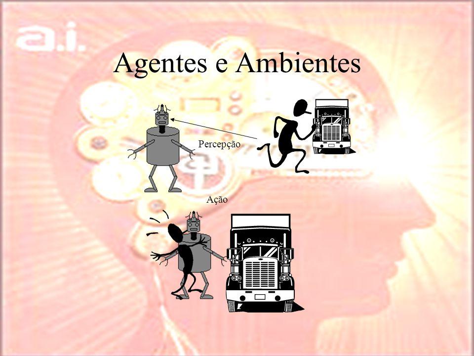 Tipos de Ambiente Determinístico ou Estocástico –O estado T +1 é determinado EXATAMENTE pelo estado T e pela ação A do agente.