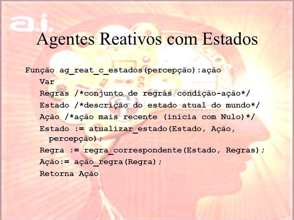 Função ag_reat_c_estados(percepção):ação Var Regras /*conjunto de regras condição-ação*/ Estado /*descrição do estado atual do mundo*/ Ação /*ação mais recente (inicia com Nulo)*/ Estado := atualizar_estado(Estado, Ação, percepção); Regra := regra_correspondente(Estado, Regras); Ação:= ação_regra(Regra); Retorna Ação Agentes Reativos com Estados