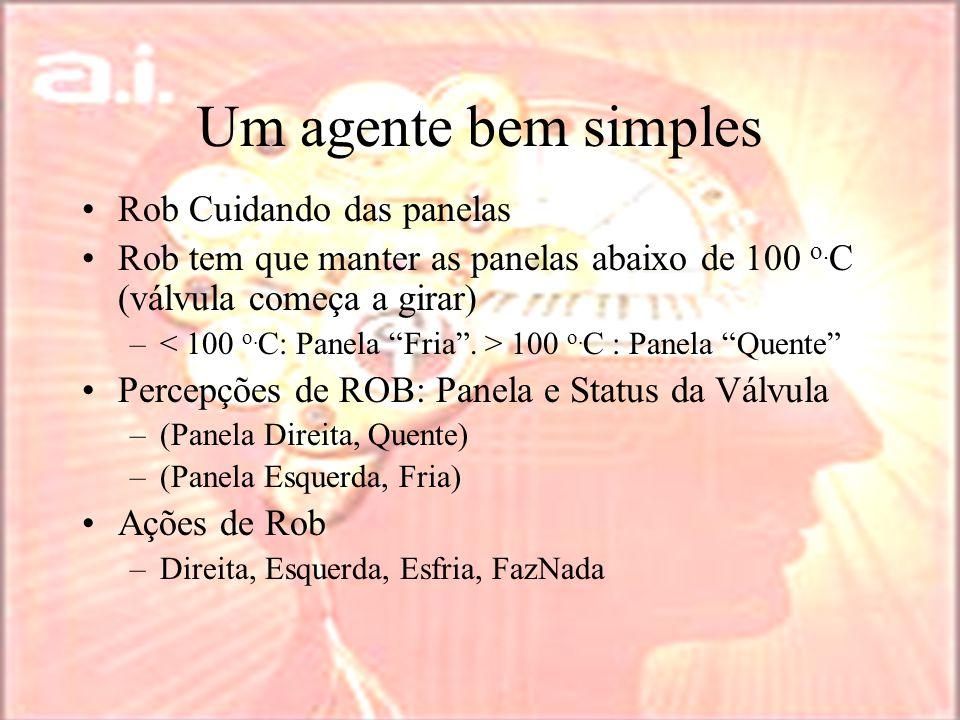 Um agente bem simples PercepçãoAção A, FriaDireita B, FriaEsquerda A, QuenteEsfria B, QuenteEsfria Panela APanela B