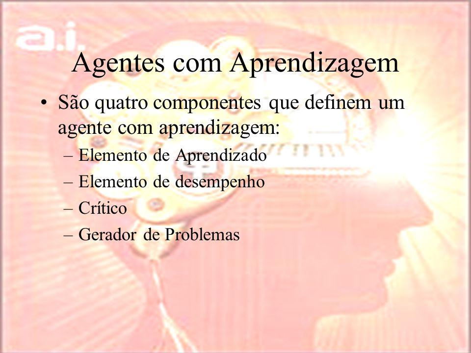 Agentes com Aprendizagem São quatro componentes que definem um agente com aprendizagem: –Elemento de Aprendizado –Elemento de desempenho –Crítico –Gerador de Problemas