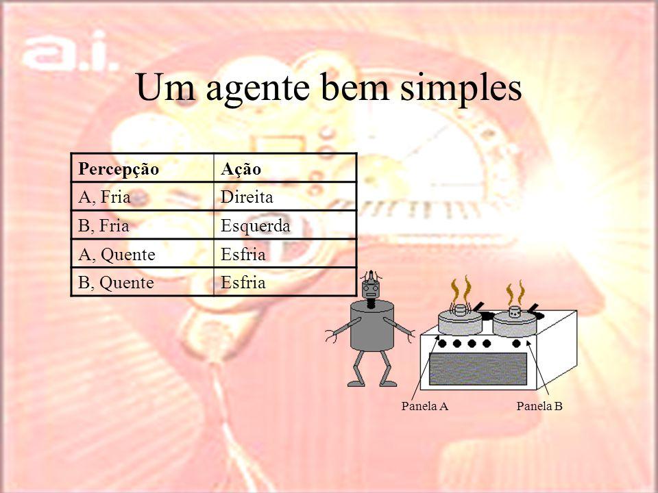 Um agente bem simples Um Pseudo-Código Function AçãoRob(Panela, Temperatura) if Temperatura = Quente then ESFRIA else if Panela = A then DIREITA else if Panela = B then ESQUERDA O que é melhor, a tabela ou o programa?