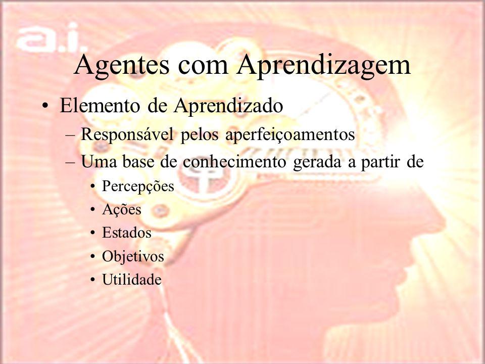 Agentes com Aprendizagem Elemento de Aprendizado –Responsável pelos aperfeiçoamentos –Uma base de conhecimento gerada a partir de Percepções Ações Estados Objetivos Utilidade