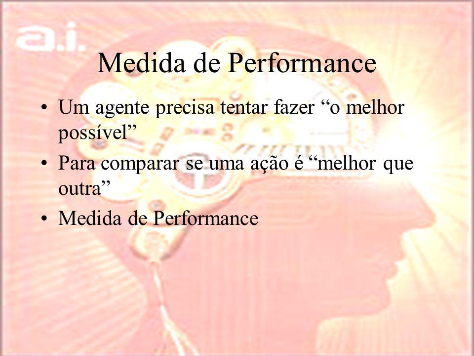 Medida de Performance Um agente precisa tentar fazer o melhor possível Para comparar se uma ação é melhor que outra Medida de Performance