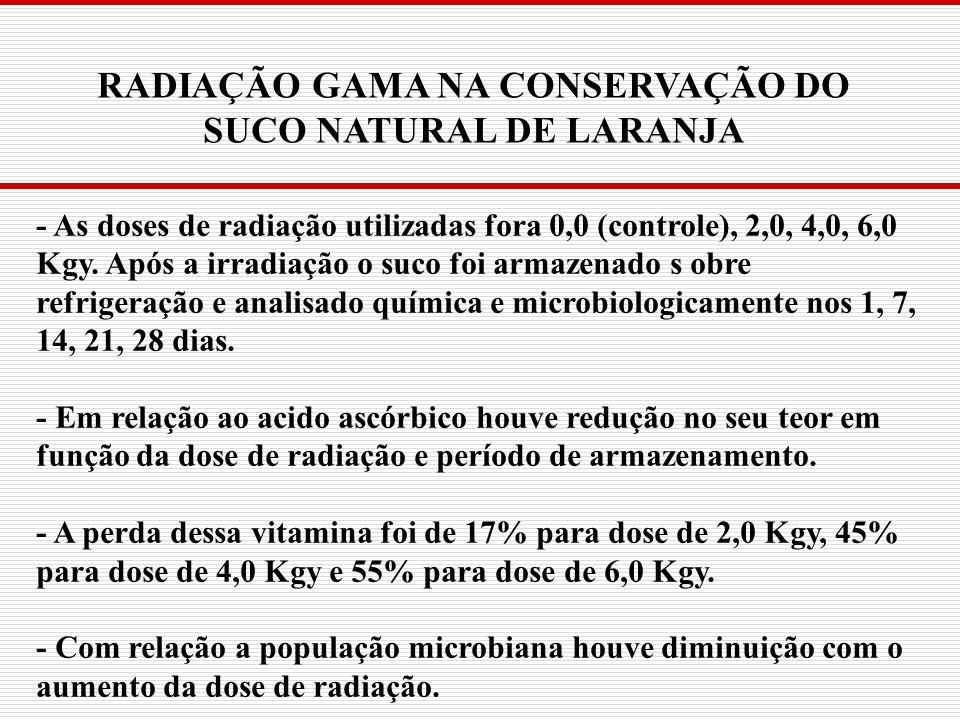 - As doses de radiação utilizadas fora 0,0 (controle), 2,0, 4,0, 6,0 Kgy. Após a irradiação o suco foi armazenado s obre refrigeração e analisado quím