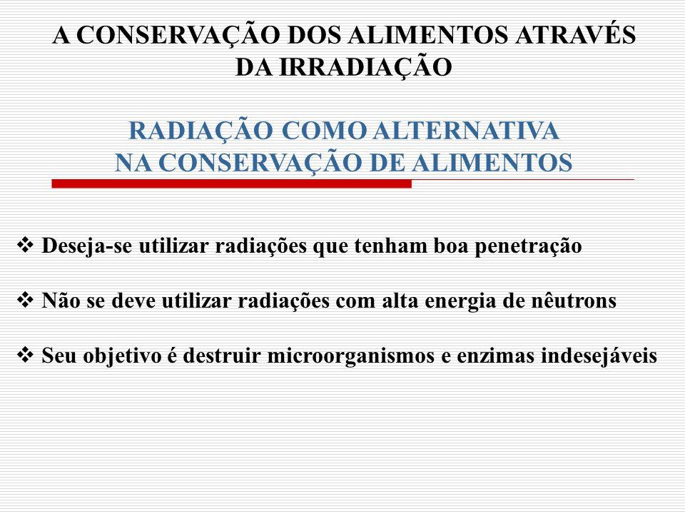 A CONSERVAÇÃO DOS ALIMENTOS ATRAVÉS DA IRRADIAÇÃO RADIAÇÃO COMO ALTERNATIVA NA CONSERVAÇÃO DE ALIMENTOS Deseja-se utilizar radiações que tenham boa pe