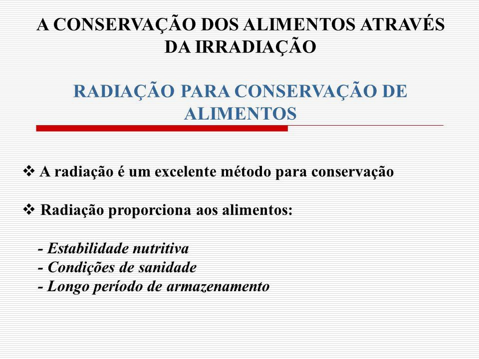 A CONSERVAÇÃO DOS ALIMENTOS ATRAVÉS DA IRRADIAÇÃO RADIAÇÃO PARA CONSERVAÇÃO DE ALIMENTOS A radiação é um excelente método para conservação Radiação pr