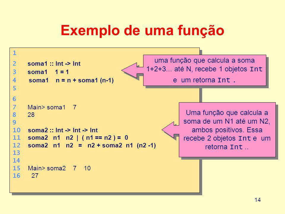 14 1 2 soma1 :: Int -> Int 3 soma1 1 = 1 4 soma1 n = n + soma1 (n-1) 5 6 7 Main> soma1 7 8 28 9 10 soma2 :: Int -> Int -> Int 11 soma2 n1 n2 | ( n1 == n2 ) = 0 12 soma2 n1 n2 = n2 + soma2 n1 (n2 -1) 13 14 15 Main> soma2 7 10 16 27 1 2 soma1 :: Int -> Int 3 soma1 1 = 1 4 soma1 n = n + soma1 (n-1) 5 6 7 Main> soma1 7 8 28 9 10 soma2 :: Int -> Int -> Int 11 soma2 n1 n2 | ( n1 == n2 ) = 0 12 soma2 n1 n2 = n2 + soma2 n1 (n2 -1) 13 14 15 Main> soma2 7 10 16 27 Exemplo de uma função Uma função que calcula a soma de um N1 até um N2, ambos positivos.