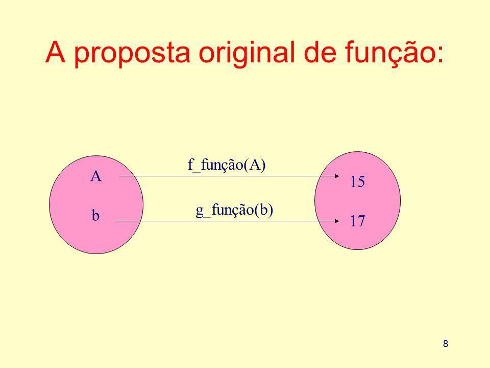 8 A proposta original de função: AbAb 15 17 f_função(A) g_função(b)