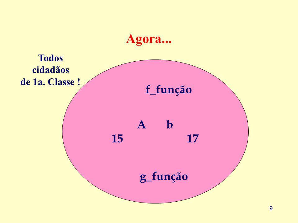 10 1 ---------------------------- 2 -- example.hs 3 ---------------------------- 4 answer :: Int 5 answer = 42 6 7 square :: Int -> Int 8 square x = x * x 9 10 allEqual :: Int -> Int -> Int -> Bool 11 allEqual m n p = (m==n) && (n==p) 12 13 maxi :: Int -> Int -> Int 14 maxi m n 15 | m >= n= m 16 | otherwise= n 1 ---------------------------- 2 -- example.hs 3 ---------------------------- 4 answer :: Int 5 answer = 42 6 7 square :: Int -> Int 8 square x = x * x 9 10 allEqual :: Int -> Int -> Int -> Bool 11 allEqual m n p = (m==n) && (n==p) 12 13 maxi :: Int -> Int -> Int 14 maxi m n 15 | m >= n= m 16 | otherwise= n Exemplo de script em Haskell O símbolo -- faz com que a parte da linha à sua direita seja um comentário.