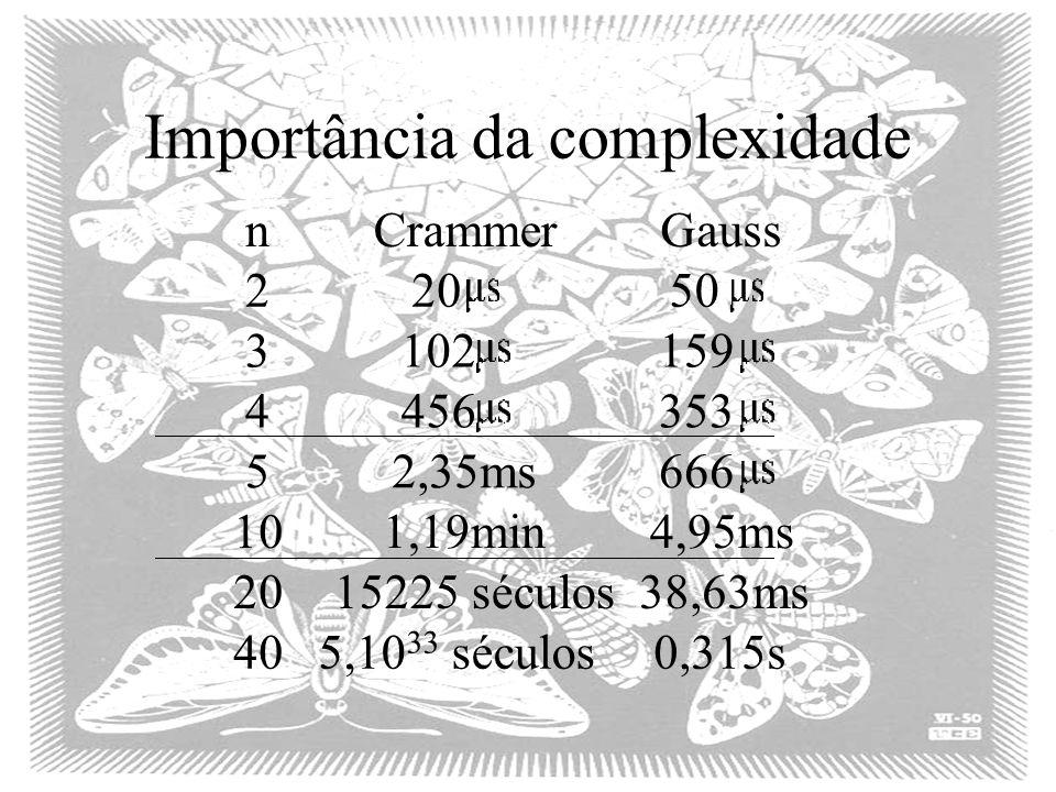 Importância da complexidade nCrammerGauss 2 3 4 52,35ms 101,19min4,95ms 2015225 séculos38,63ms 405,10 33 séculos0,315s 2050 102159 456353 666