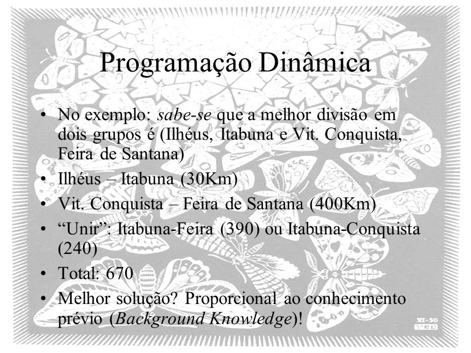 Programação Dinâmica No exemplo: sabe-se que a melhor divisão em dois grupos é (Ilhéus, Itabuna e Vit. Conquista, Feira de Santana) Ilhéus – Itabuna (