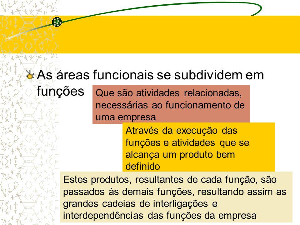 Esquema básico do sistema de informações gerenciais As áreas funcionais: –marketing, –produção, –administração financeira, –administração de materiais