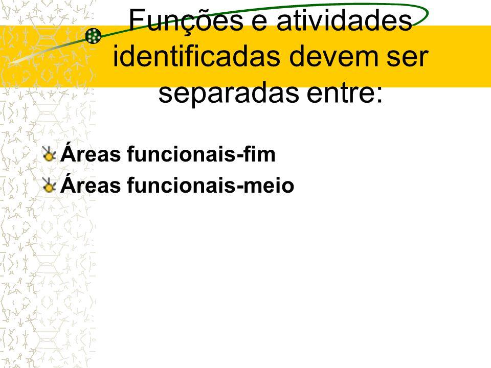 Do intercâmbio entre as funções formalizam-se as informações Inicialmente efetua-se a identificação e caracterização das funções e atividades básicas,