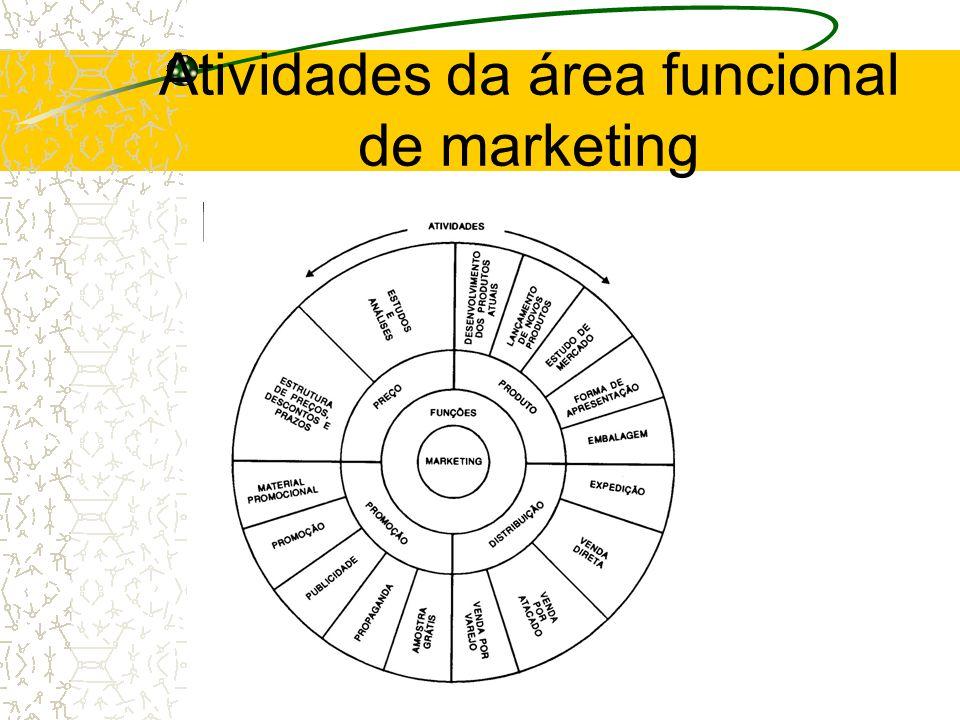 O estudo das funções e atividades deverá ser adaptado para cada empresa e situação para posterior consolidação