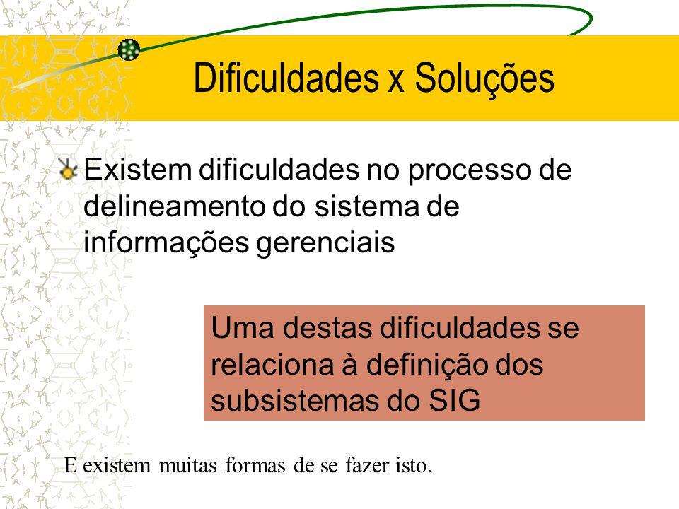 ESQUEMA BÁSICO DE DELINEAMENTO DO SIG