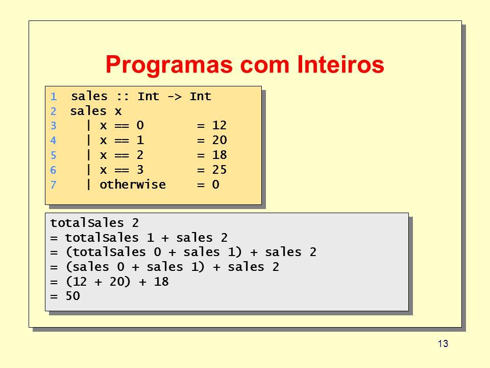 13 Programas com Inteiros totalSales 2 = totalSales 1 + sales 2 = (totalSales 0 + sales 1) + sales 2 = (sales 0 + sales 1) + sales 2 = (12 + 20) + 18 = 50 totalSales 2 = totalSales 1 + sales 2 = (totalSales 0 + sales 1) + sales 2 = (sales 0 + sales 1) + sales 2 = (12 + 20) + 18 = 50 1 sales :: Int -> Int 2 sales x 3 | x == 0 = 12 4 | x == 1= 20 5 | x == 2= 18 6 | x == 3= 25 7 | otherwise= 0 1 sales :: Int -> Int 2 sales x 3 | x == 0 = 12 4 | x == 1= 20 5 | x == 2= 18 6 | x == 3= 25 7 | otherwise= 0