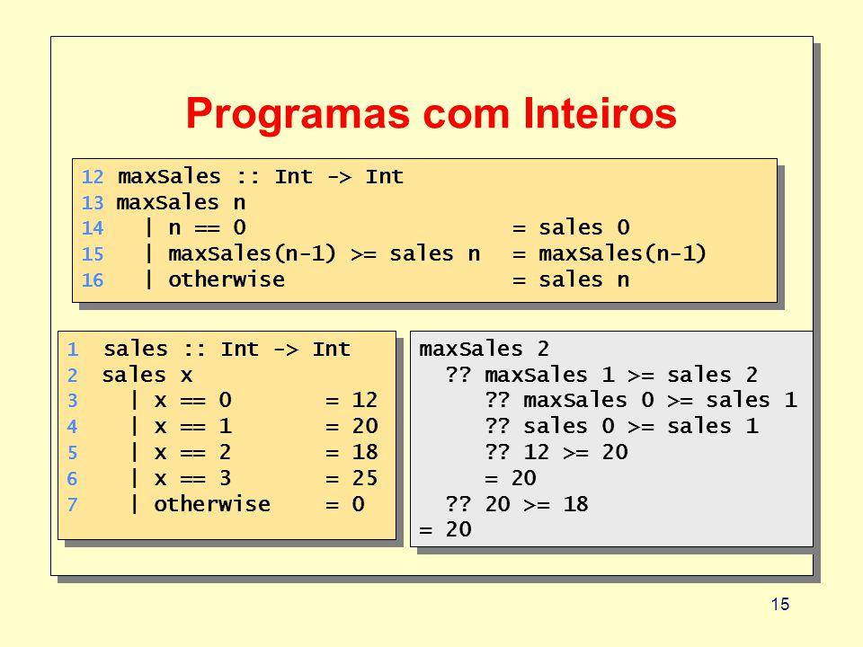 15 Programas com Inteiros 12 maxSales :: Int -> Int 13 maxSales n 14 | n == 0 = sales 0 15 | maxSales(n-1) >= sales n= maxSales(n-1) 16 | otherwise= sales n 12 maxSales :: Int -> Int 13 maxSales n 14 | n == 0 = sales 0 15 | maxSales(n-1) >= sales n= maxSales(n-1) 16 | otherwise= sales n maxSales 2 ?.