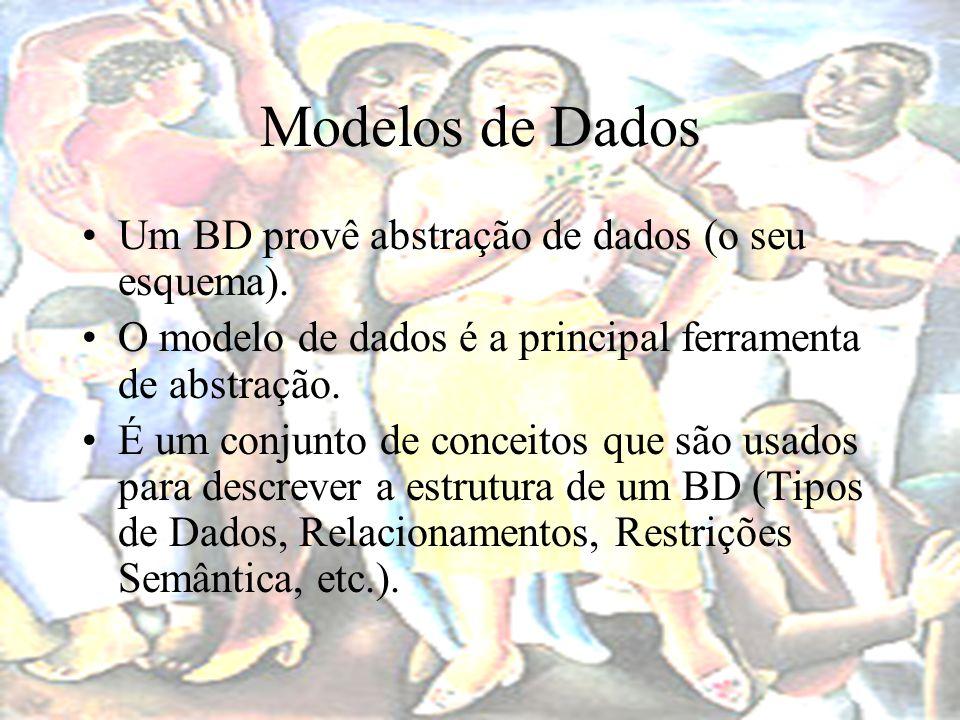 Modelos de Dados De modo geral há três níveis de classificação do modelo de dados: Objetos, Registros e Físico.