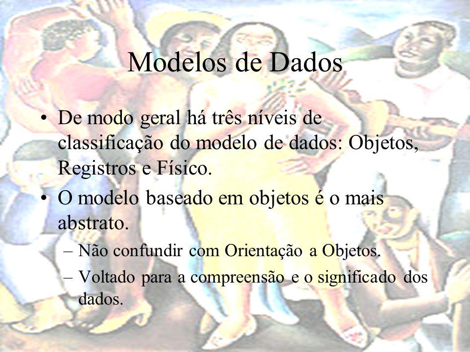 Modelos de Dados.FIM.