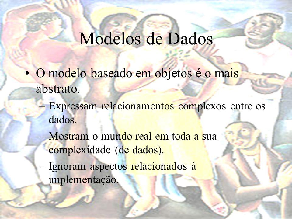 Modelos de Dados Modelo Físico, que é a visão propriamente dos dados (exemplos, evidentemente).