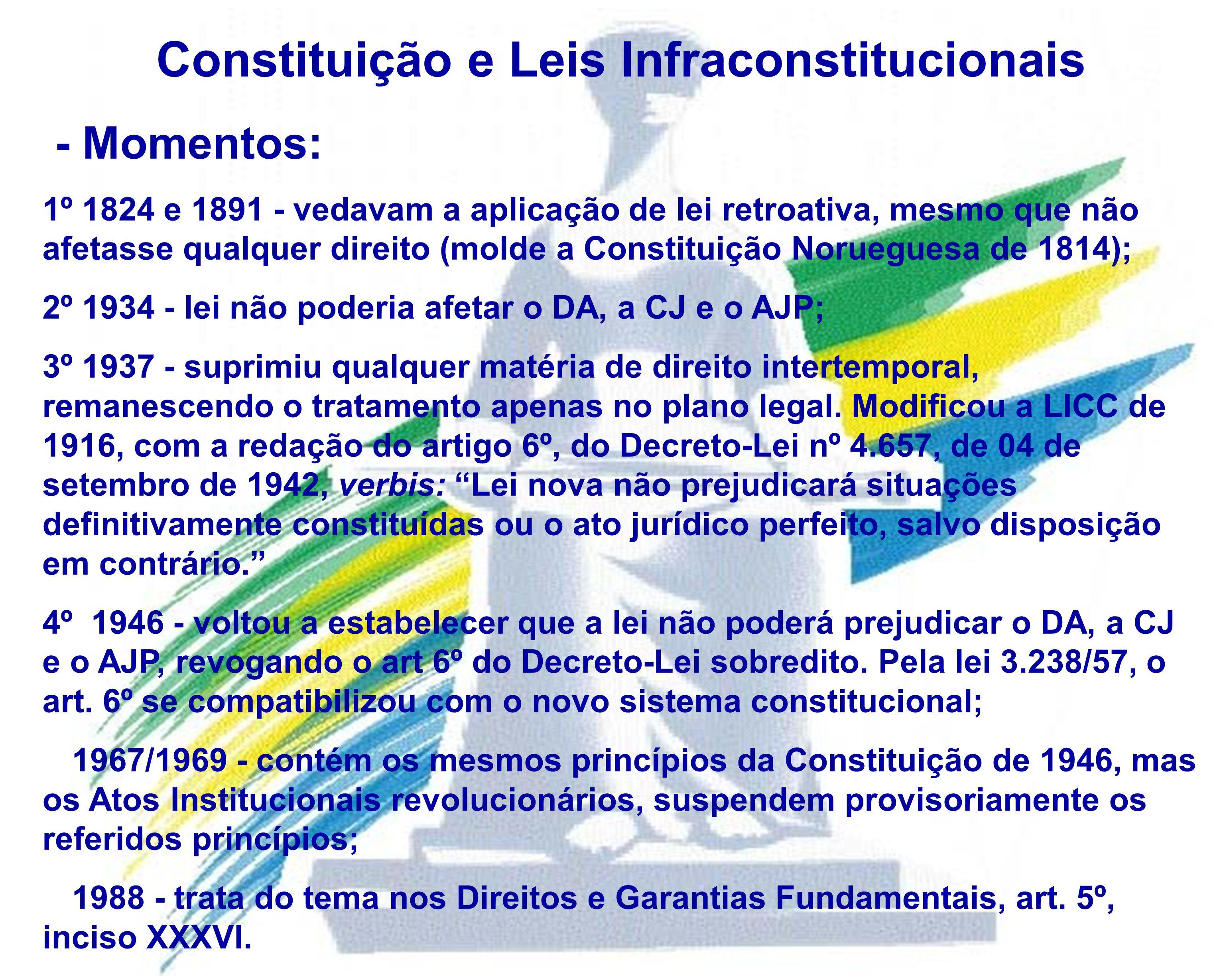 Constituição e Leis Infraconstitucionais - Momentos: 1º 1824 e 1891 - vedavam a aplicação de lei retroativa, mesmo que não afetasse qualquer direito (