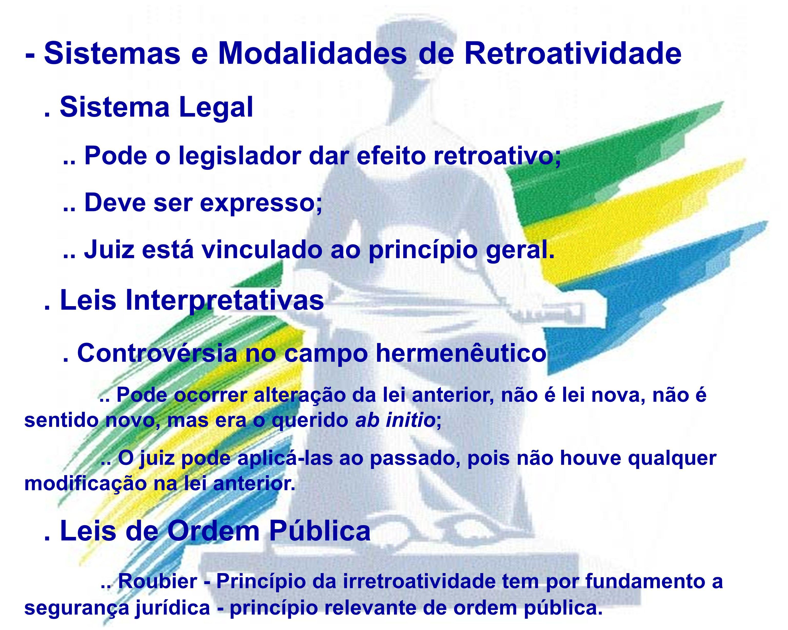 Sistema Constitucional..Constituição X Lei Infraconstitucional..