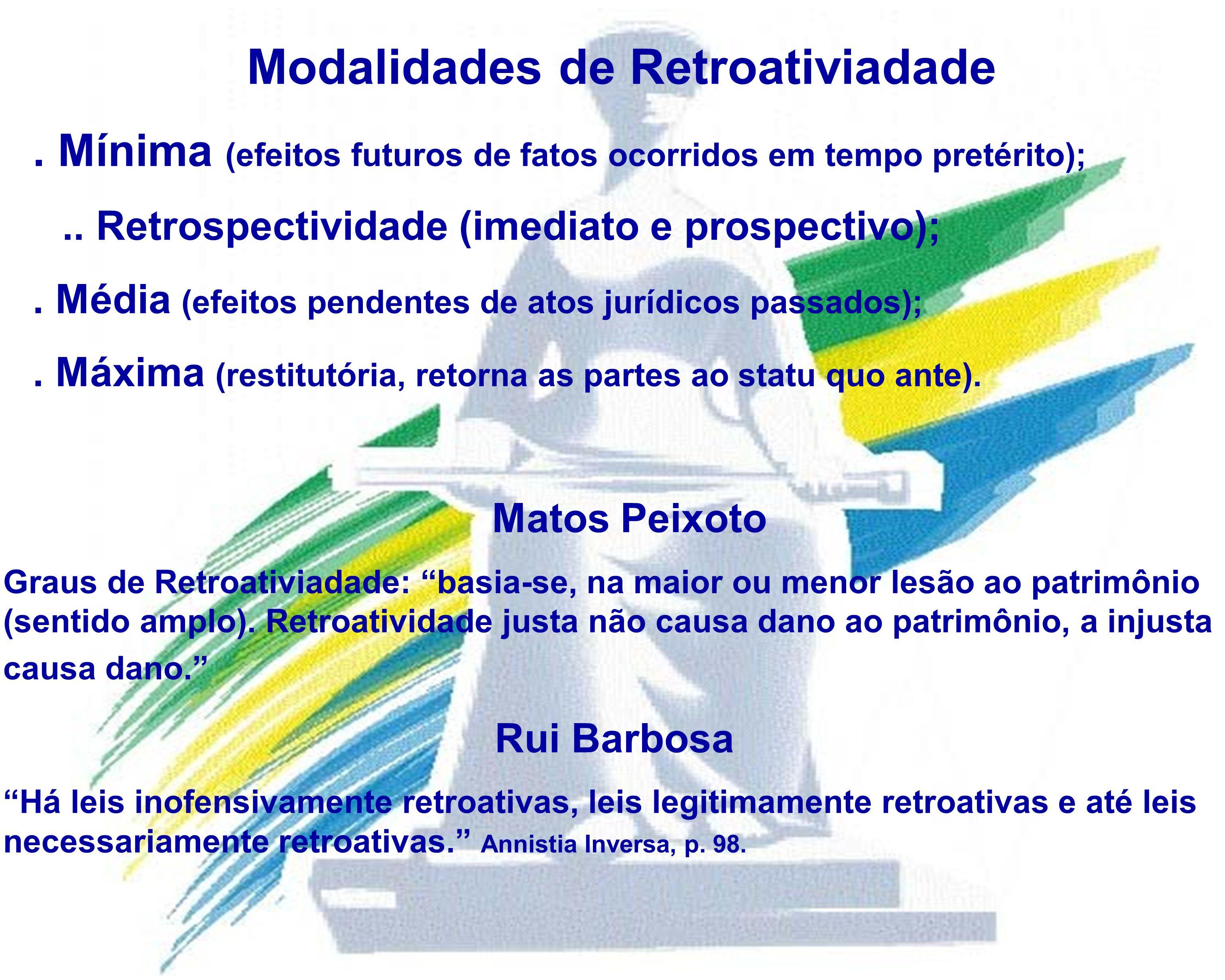 Modalidades de Retroativiadade. Mínima (efeitos futuros de fatos ocorridos em tempo pretérito);.. Retrospectividade (imediato e prospectivo);. Média (