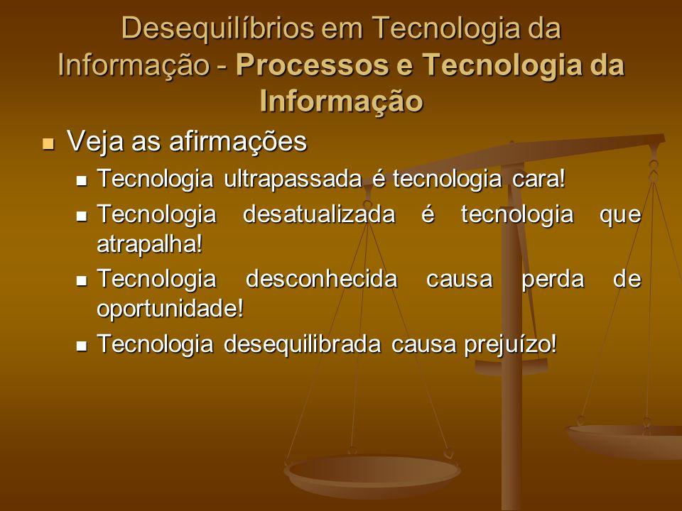Desequilíbrios em Tecnologia da Informação - Processos e Tecnologia da Informação Veja as afirmações Veja as afirmações Tecnologia ultrapassada é tecn