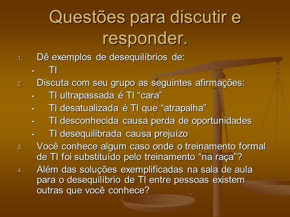 Questões para discutir e responder. 1. Dê exemplos de desequilíbrios de: TI TI 2. Discuta com seu grupo as seguintes afirmações: TI ultrapassada é TI