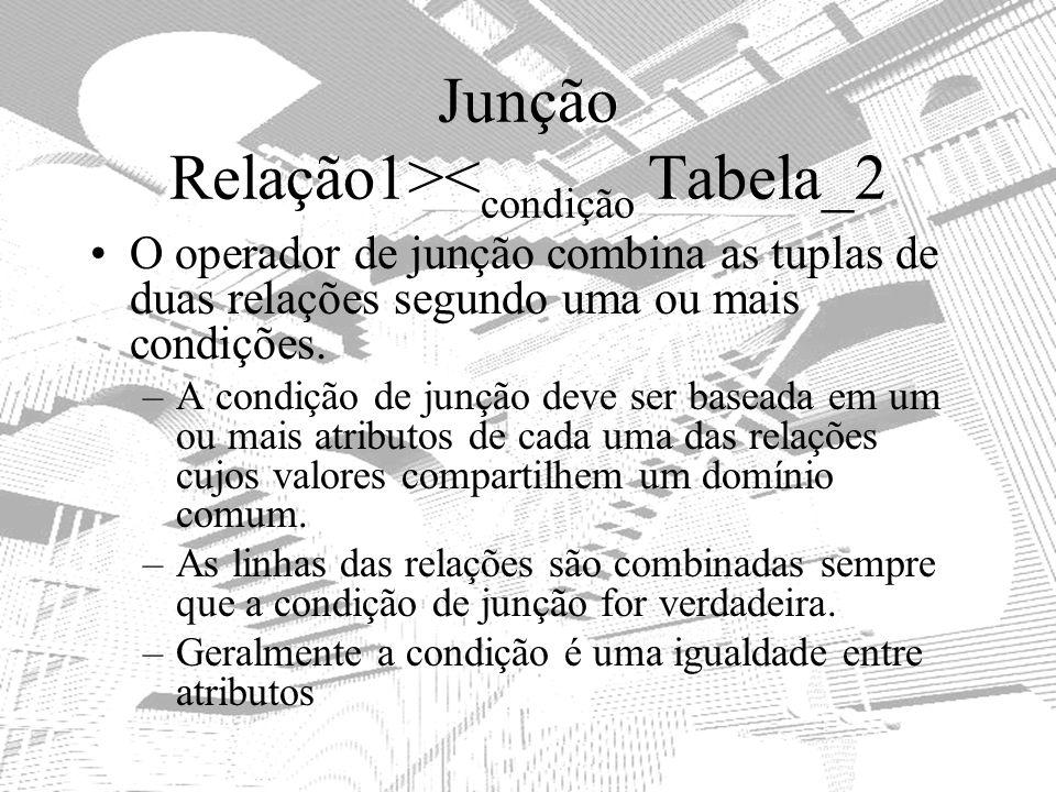 Junção Relação1>< condição Tabela_2 O operador de junção combina as tuplas de duas relações segundo uma ou mais condições. –A condição de junção deve