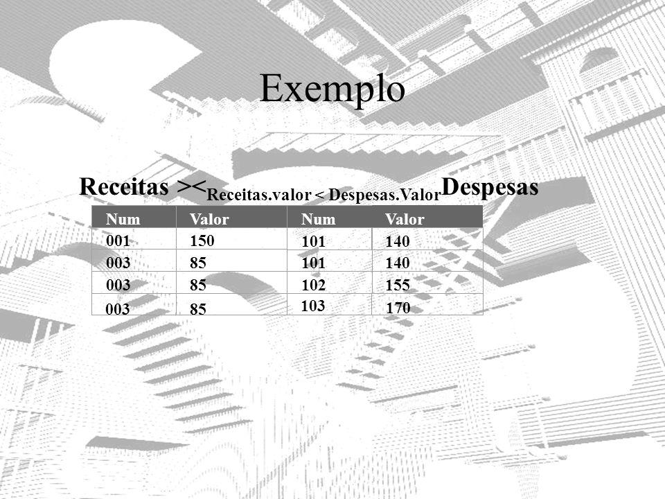 Exemplo NumValor 001150 00385 00385 Receitas >< Receitas.valor < Despesas.Valor Despesas NumValor 101140 101140 102155 00385 103 170