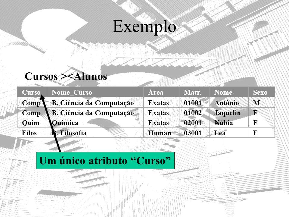Exemplo CursoNome_CursoÁreaMatr.NomeSexo CompB. Ciência da ComputaçãoExatas01001AntônioM CompB. Ciência da ComputaçãoExatas01002Jaquelin e F QuimQuimi