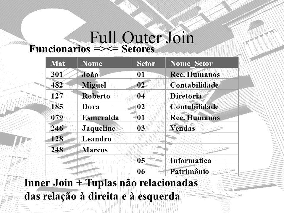 Full Outer Join MatNomeSetorNome_Setor 301João01Rec. Humanos 482Miguel02Contabilidade 127Roberto04Diretoria 185Dora02Contabilidade 079Esmeralda01Rec.