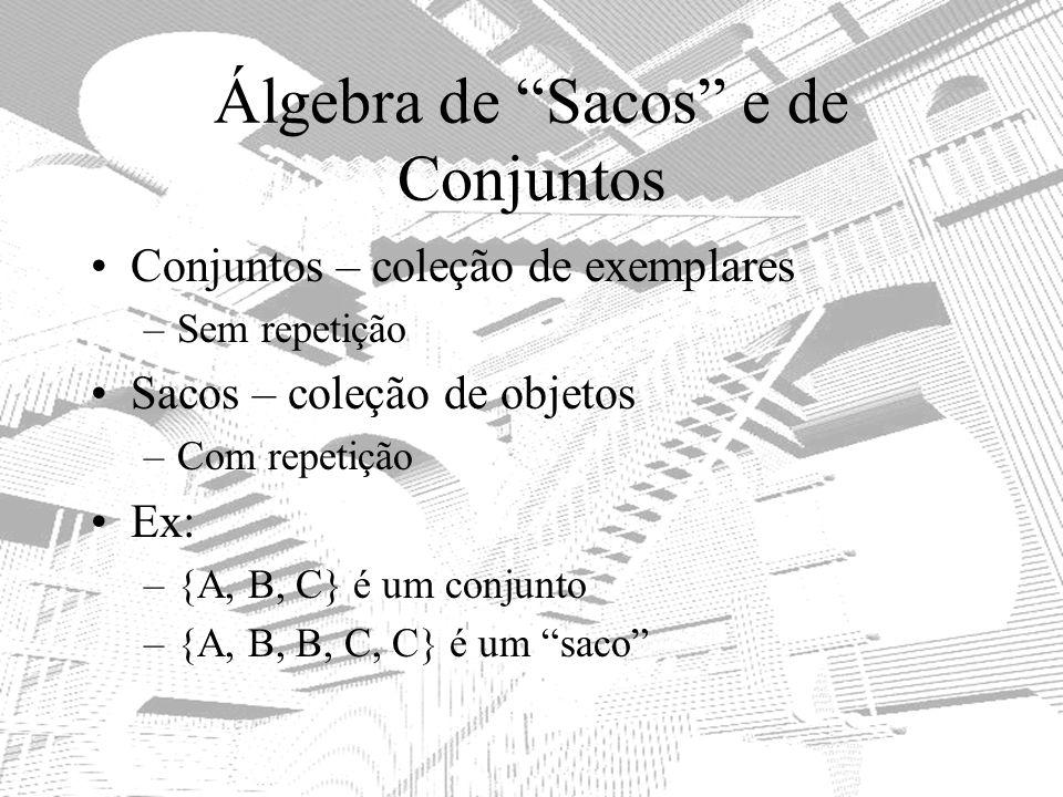 Álgebra de Sacos e de Conjuntos Conjuntos – coleção de exemplares –Sem repetição Sacos – coleção de objetos –Com repetição Ex: –{A, B, C} é um conjunt