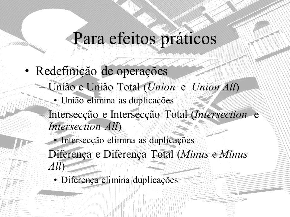 Para efeitos práticos Redefinição de operações –União e União Total (Union e Union All) União elimina as duplicações –Intersecção e Intersecção Total