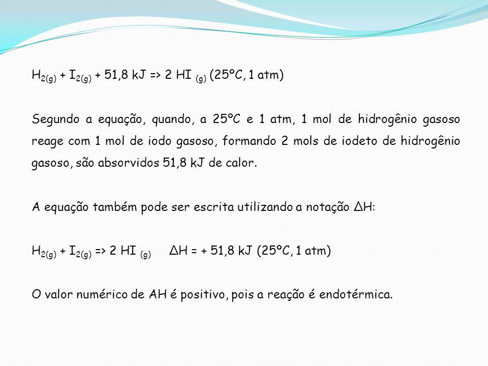 H 2(g) + I 2(g) + 51,8 kJ => 2 HI (g) (25ºC, 1 atm) Segundo a equação, quando, a 25ºC e 1 atm, 1 mol de hidrogênio gasoso reage com 1 mol de iodo gaso
