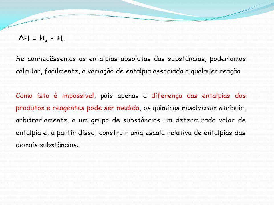 Se conhecêssemos as entalpias absolutas das substâncias, poderíamos calcular, facilmente, a variação de entalpia associada a qualquer reação. Como ist