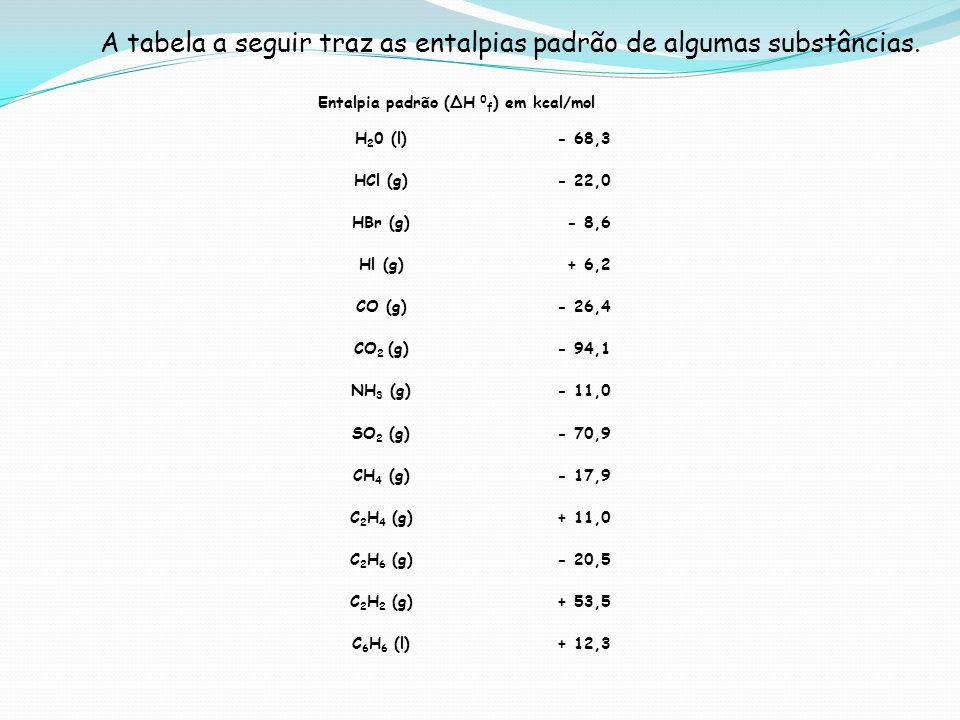 A tabela a seguir traz as entalpias padrão de algumas substâncias. Entalpia padrão (H 0 f ) em kcal/mol H 2 0 (l) HCl (g) HBr (g) Hl (g) CO (g) CO 2 (