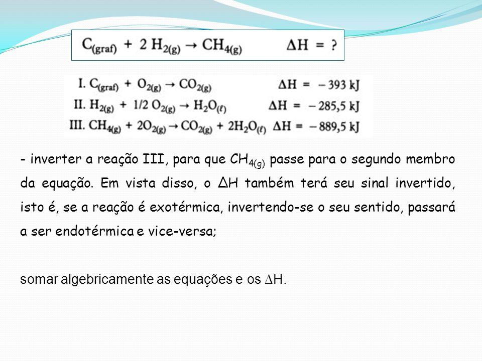 - inverter a reação III, para que CH 4(g) passe para o segundo membro da equação. Em vista disso, o H também terá seu sinal invertido, isto é, se a re
