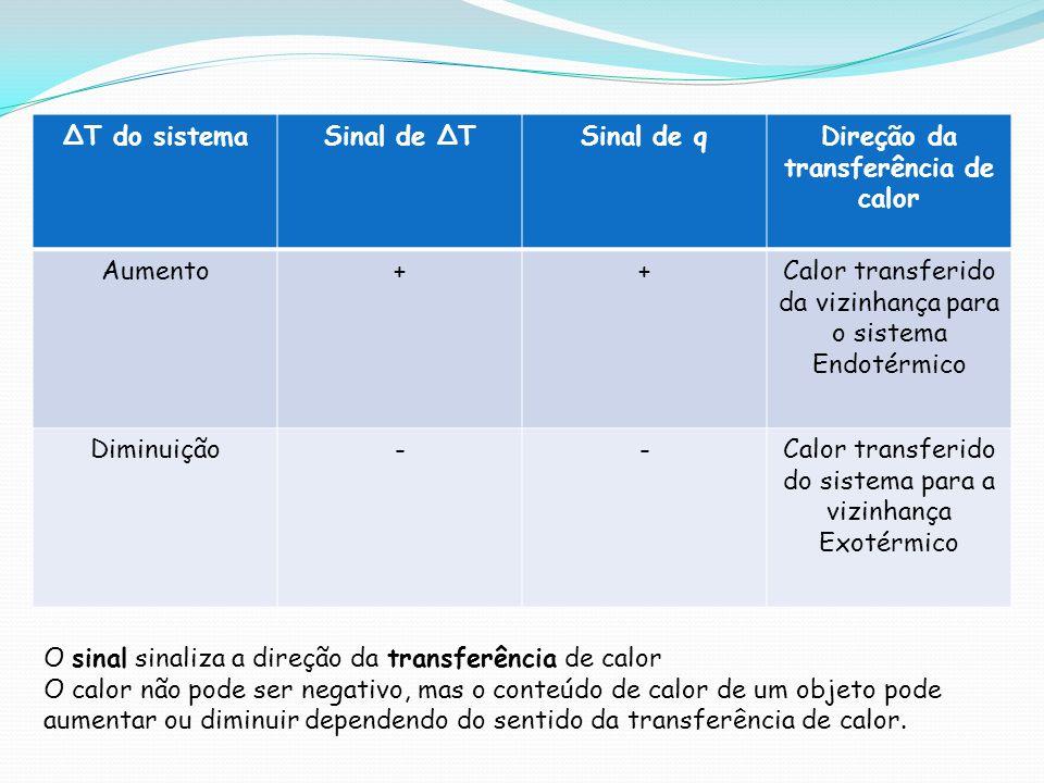 T do sistemaSinal de TSinal de qDireção da transferência de calor Aumento++Calor transferido da vizinhança para o sistema Endotérmico Diminuição--Calo
