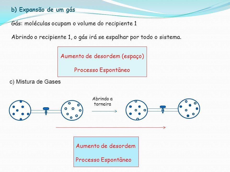 b) Expansão de um gás Gás: moléculas ocupam o volume do recipiente 1 Abrindo o recipiente 1, o gás irá se espalhar por todo o sistema. Aumento de deso