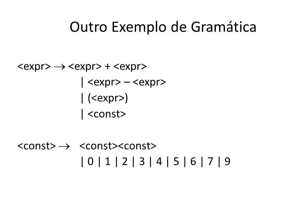 Outro Exemplo de Gramática + | – | ( ) | | 0 | 1 | 2 | 3 | 4 | 5 | 6 | 7 | 9