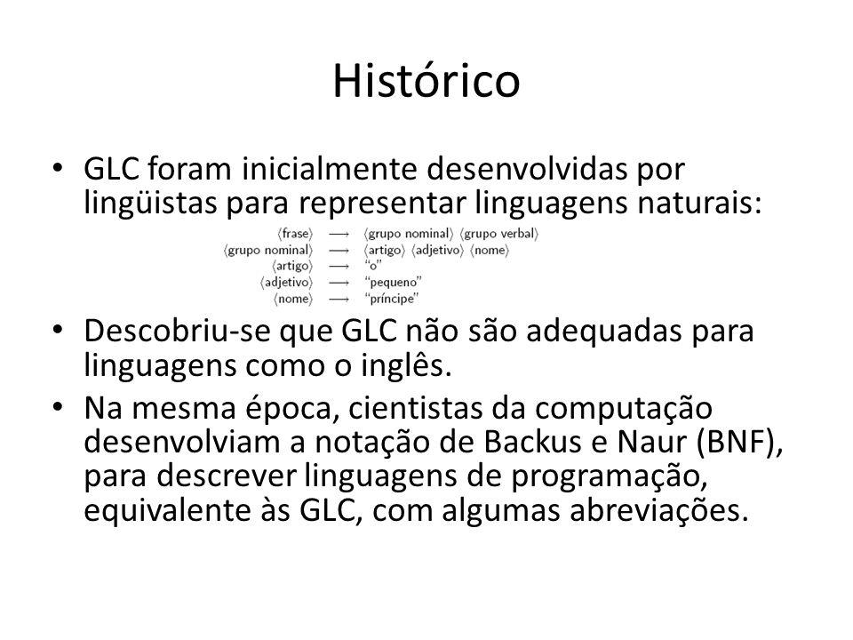 Histórico GLC foram inicialmente desenvolvidas por lingüistas para representar linguagens naturais: Descobriu-se que GLC não são adequadas para lingua