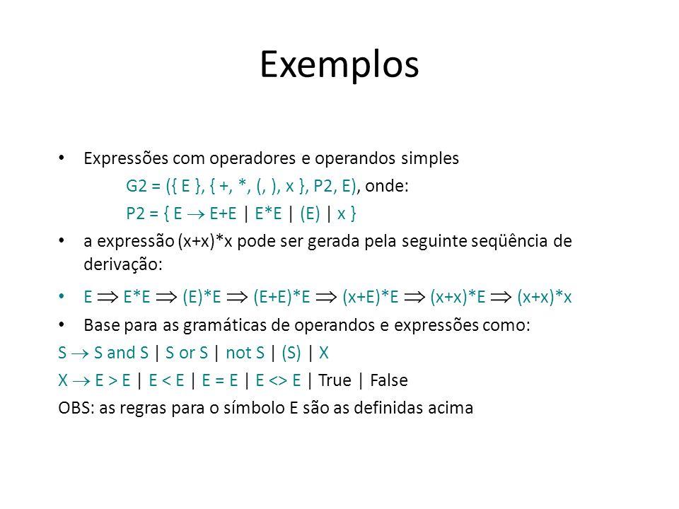 Exemplos Expressões com operadores e operandos simples G2 = ({ E }, { +, *, (, ), x }, P2, E), onde: P2 = { E E+E | E*E | (E) | x } a expressão (x+x)*